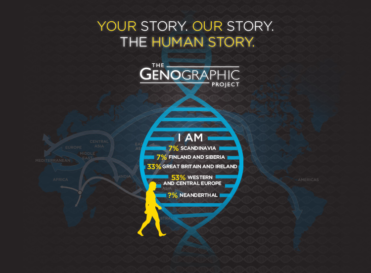 national geographic genome project